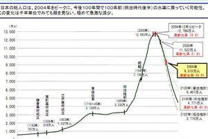 中国人「日本の「人口破産」は国家緊急事態にまで発展するか」 中国&台湾の反応