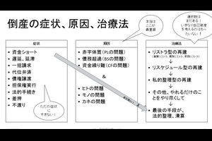 吉田猫次郎ブログ