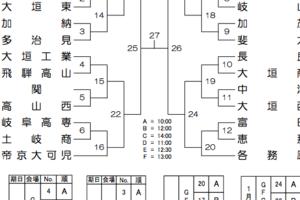 新人大会 トーナメント表