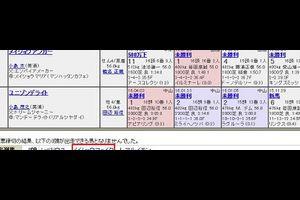 【22(日)中山7R】除外されたメイショウフェイク関係者に代わり……