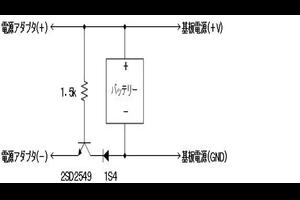 おもちゃ病院 新津(新潟)  山谷保存会(神楽・天狗舞)