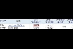 立会外分売りのソーシャルワイヤー(3929)間に合わず!