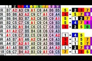 0219取手競輪の予想