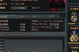 ランナ攻略ブログ 祝 140,000 HIT !!