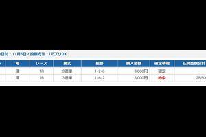 本日2本目津1R¥950円的中その他も的中有)^o^(