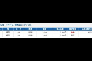 2点予想福岡4R的中でした!