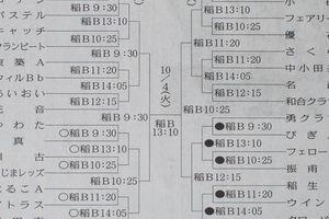 第51回秋の組み合わせ表