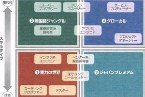 行政書士本広の現状分析!