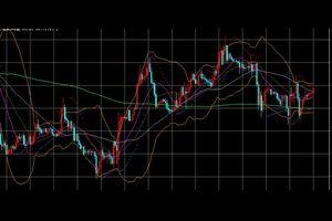 ユロドルは下抜けず、ドル円も上昇しました。