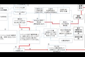【番外戦18】見えてきた事件の全体図