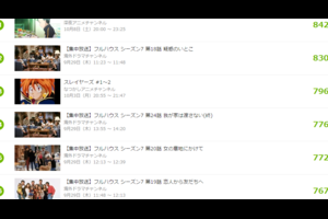 10/3より Abema TVでスレイヤーズ(無印)放送開始!ネット無料放送!