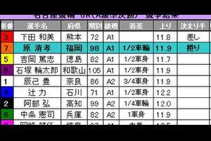 名古屋F1 2日目