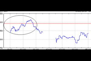 円安妄想と日本株の下値リスク減妄想の何れも日銀発の悪意あるアヤ