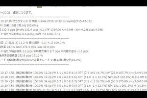 ユーロ円FX 10月第4週(2016)