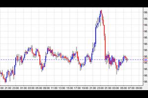 【FX】ドル円「3つのリスク『ドル高・人民元安・原油安』」