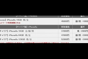 docomo iPhone6s 64GB MNP一括0円 + 7000P