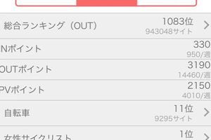 ご報告と御礼【2016.12.6】