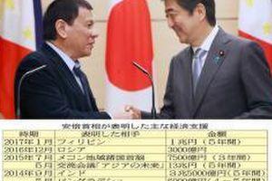 【フィリピン1兆円経済援助で見えた!!安倍自民党のODAの絡繰り!!目的は莫大なキックバック!!】