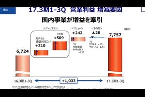KDDI、携帯値引き規制のお陰で販売奨励金650億円が会社の利益に