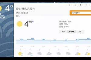 デスクトップに小さなウィジェットを置いておけるお天気アプリ『WeatherPlus』