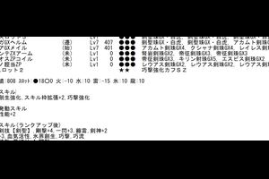 炎角剣【白虹】用装備完成!!