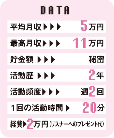 【ライバーとは?】今ドキ20代・女子大学生に人気!令和の稼ぎ方は「バイト&趣味感覚」で動画配信!