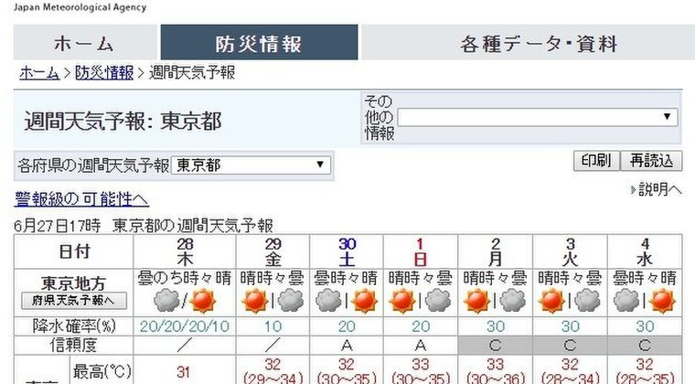【天気】各地で猛暑に…今後1週間、全国的に高温注意!