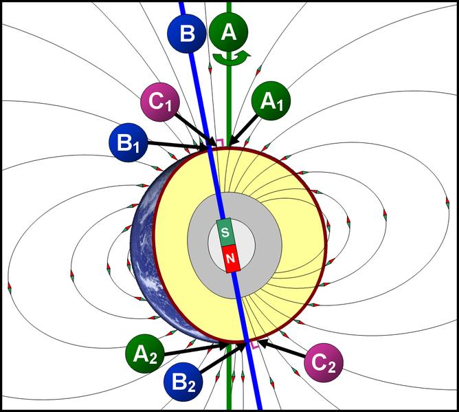 【原因不明】北磁極の動きが加速!あまりに急激過ぎてアメリカも急遽「世界磁気モデル」を更新