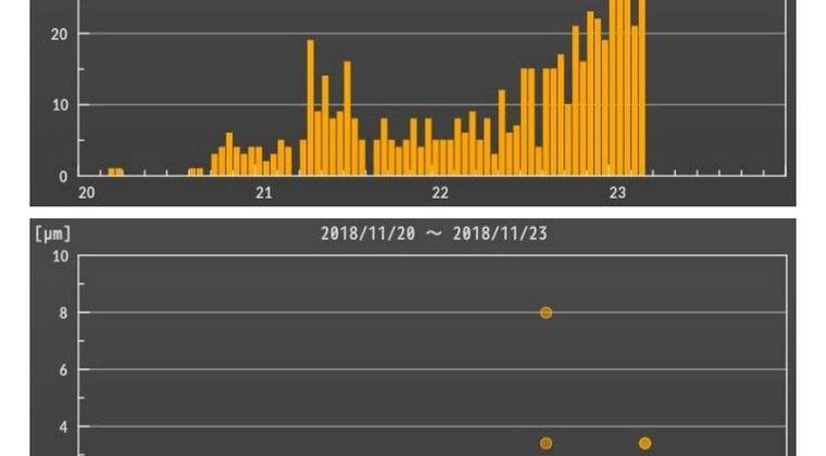 【北海道】雌阿寒岳で「火山性地震」が急増中…噴火警戒レベル2に引き上げ