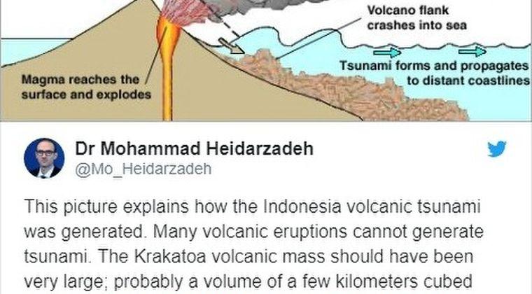 【山体崩壊】インドネシア・クラカタウ火山噴火による津波…専門家「新たに発生する可能性も」と警告