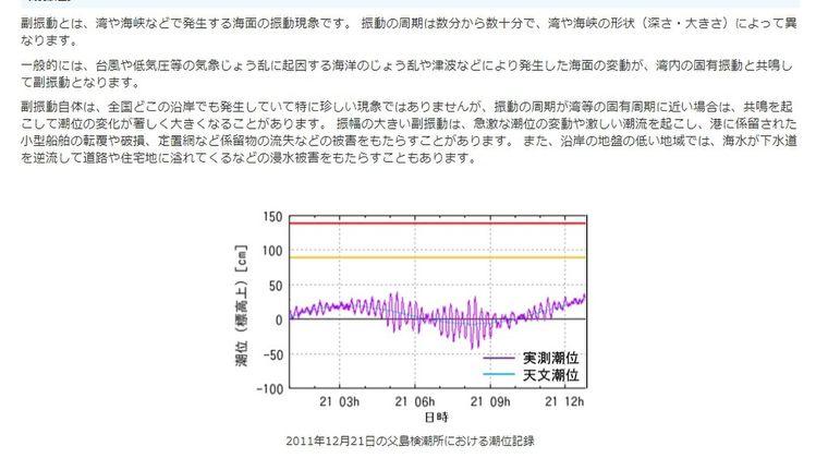 【鹿児島】薩摩地方で5日夜から「副振動」が発生…海面が短い周期で上下する現象