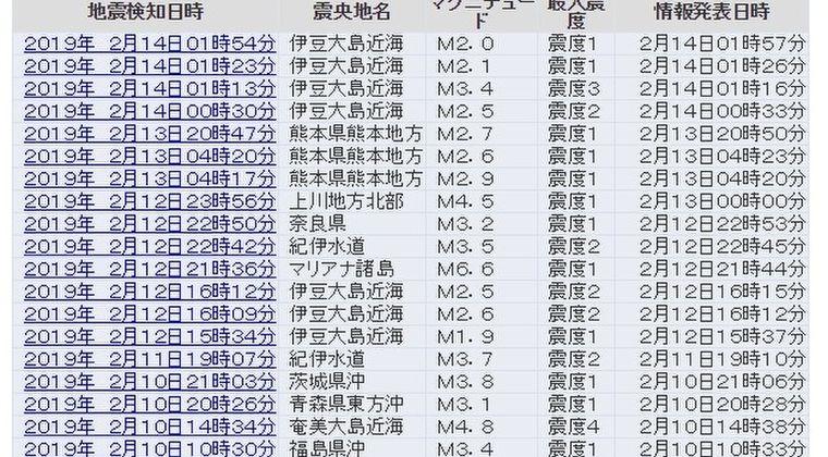 【前触れ】12日頃から「伊豆大島近海」震源で震度2~3の小規模な地震が相次ぐ、火山性の地震なのか?