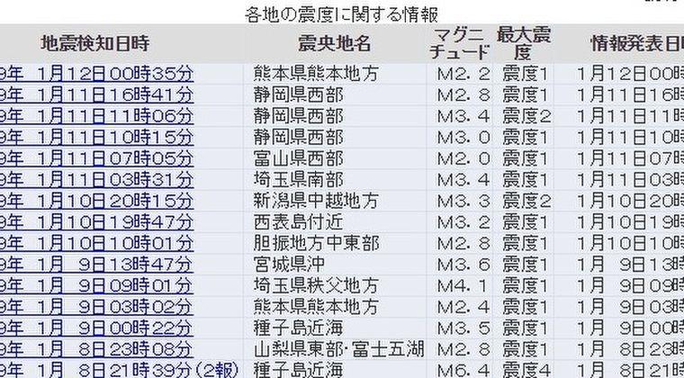 【東海地震】静岡県西部震源で「M3」程度の小さい地震が群発してるけど、なんか怖くないか?