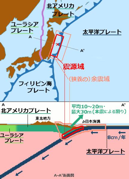 【東日本大震災】プレートの「摩擦熱」が原因で大規模に断層が滑った模様…プレート同士の摩擦で「500℃」以上の熱が生じる