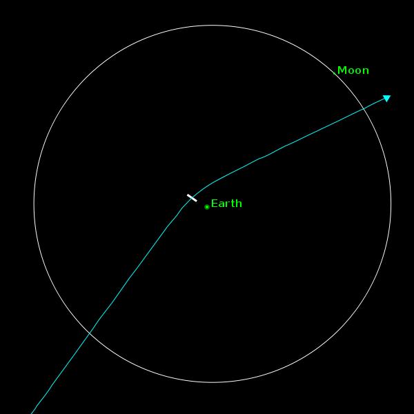 【人類滅亡】10年後の「2029年」に「死の神」と呼ばれる巨大小惑星「アポフィス」が地球に大接近する!
