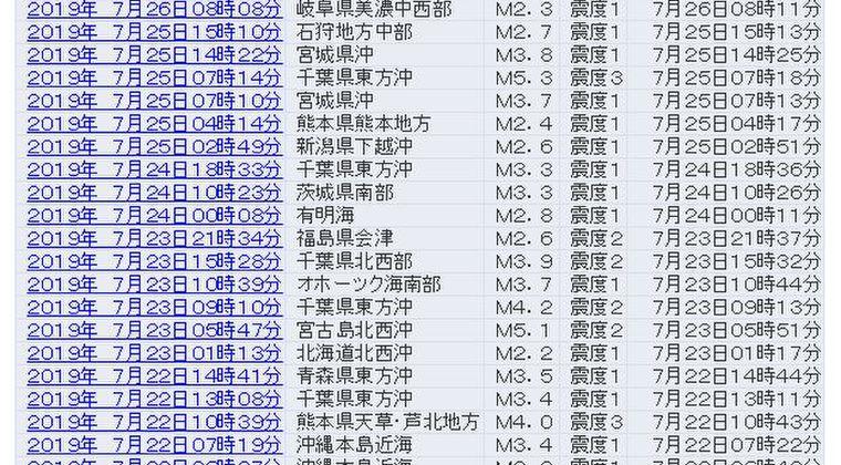 【深発地震】三重県沖「M6.5」地震の震源でなんで宮城県が震度4なんだよ、怖すぎだろ…南海トラフ巨大地震と関係あるのか、これ?