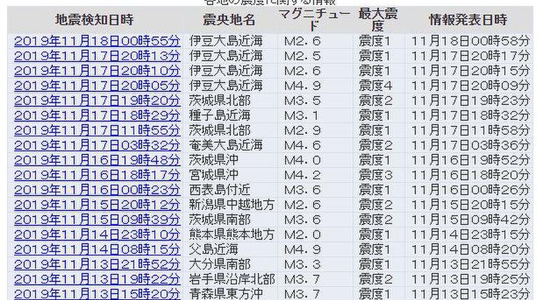 【東海地震】伊豆大島で最大震度4、その後も地震が続く…海底火山が影響しているのか?