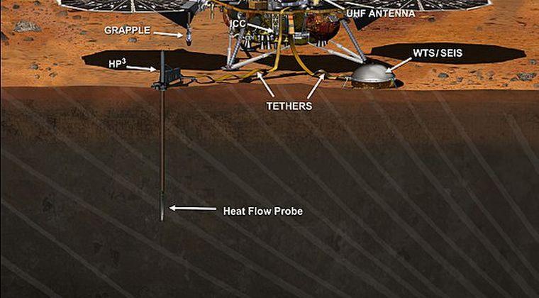 【NASA】探査機インサイトが火星の地中に埋めたはずのセンサーがなぜか押し戻されてしまう...