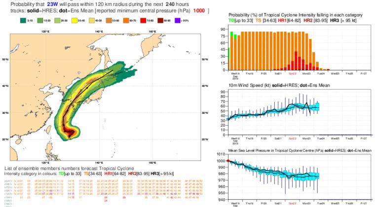 【大雨洪水注意】台風17号発生へ…西日本、九州付近は注意!その後、日本海側へ進むか?3連休は大荒れとなるおそれ