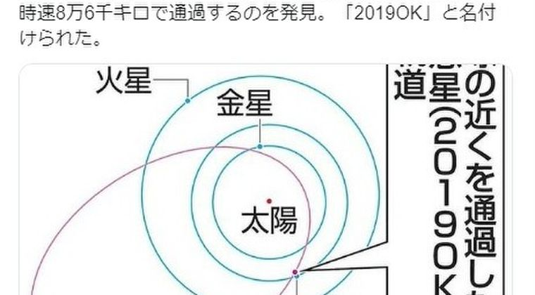 【2019 OK】直径約130メートルの小惑星が地球とニアミスしていた!天文学者も気づかず...落ちていたら東京都程度が壊滅する破壊力だった模様