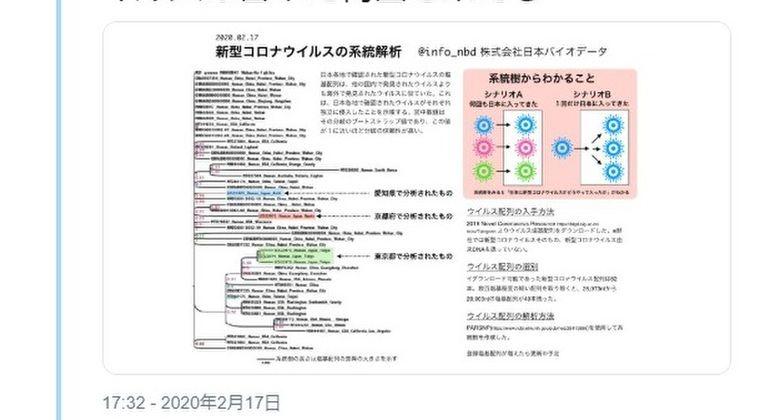 【バイオデータ】新型コロナウイルスは過去にも日本に何度もきていた模様