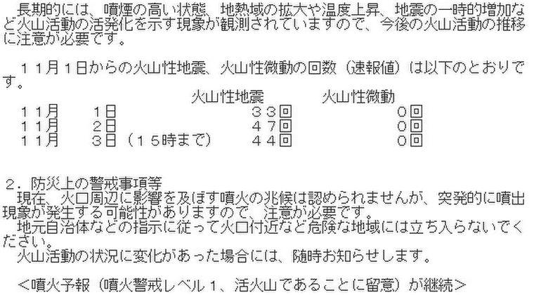 【火山活発化】北海道の「十勝岳」で火山性地震が急増!