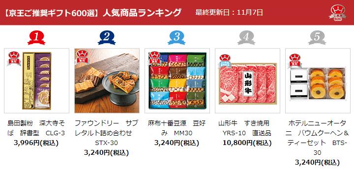 2019年のお歳暮人気商品TOP5は?京王百貨店公式通販サイトが人気ランキング発表
