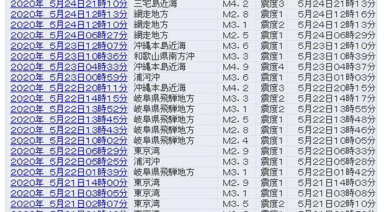 長野で有感地震が多発している件について…新型コロナの3密への対応も、震災への備え
