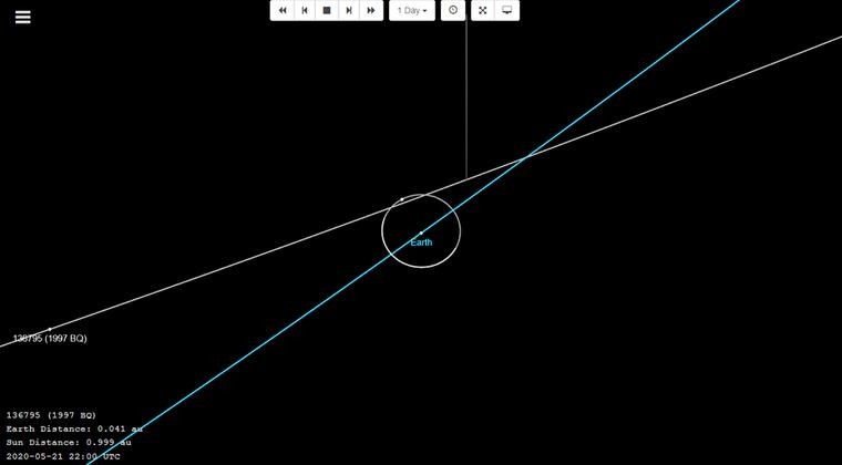 【136795(1997 BQ )】5月21日に地球に接近する超巨大小惑星について