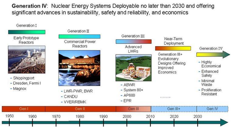 【第4世代原子炉】ビル・ゲイツ「原発に希望を託す」…極秘会見で明かした気候変動への考え