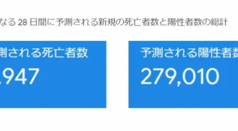 【悲報】Google予測によると日本のコロナ陽性者数、2月5日までに「約28万人」に急増