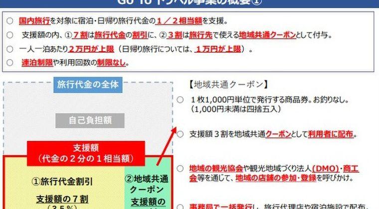 【コロナ禍】日本政府「前倒ししてGo To キャンペーンを22日から開始します!」国民はどんどん各地へ旅行しにいけ!