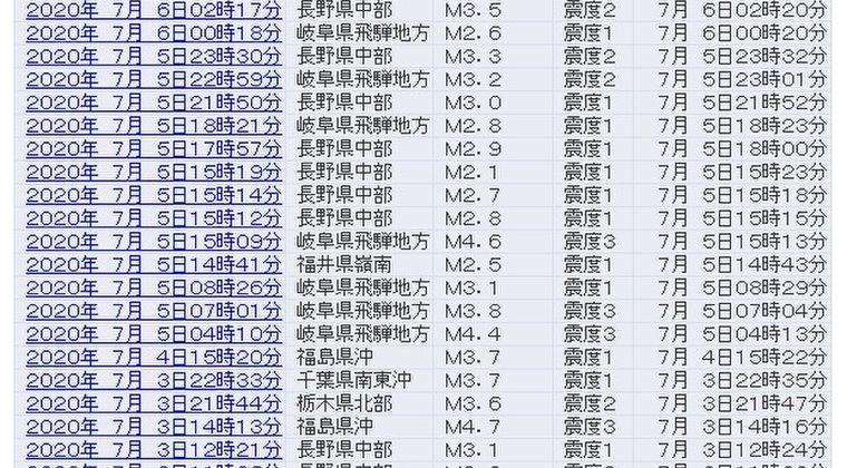 【前兆】岐阜県飛騨地方震源で「震度3」の地震が相次ぐ…長野県中部でも地震が連発