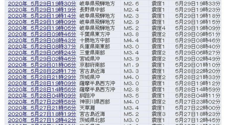 【群発】岐阜県飛騨や長野での地震、いまだに相次いでいる模様…続く各地で震度4の地震